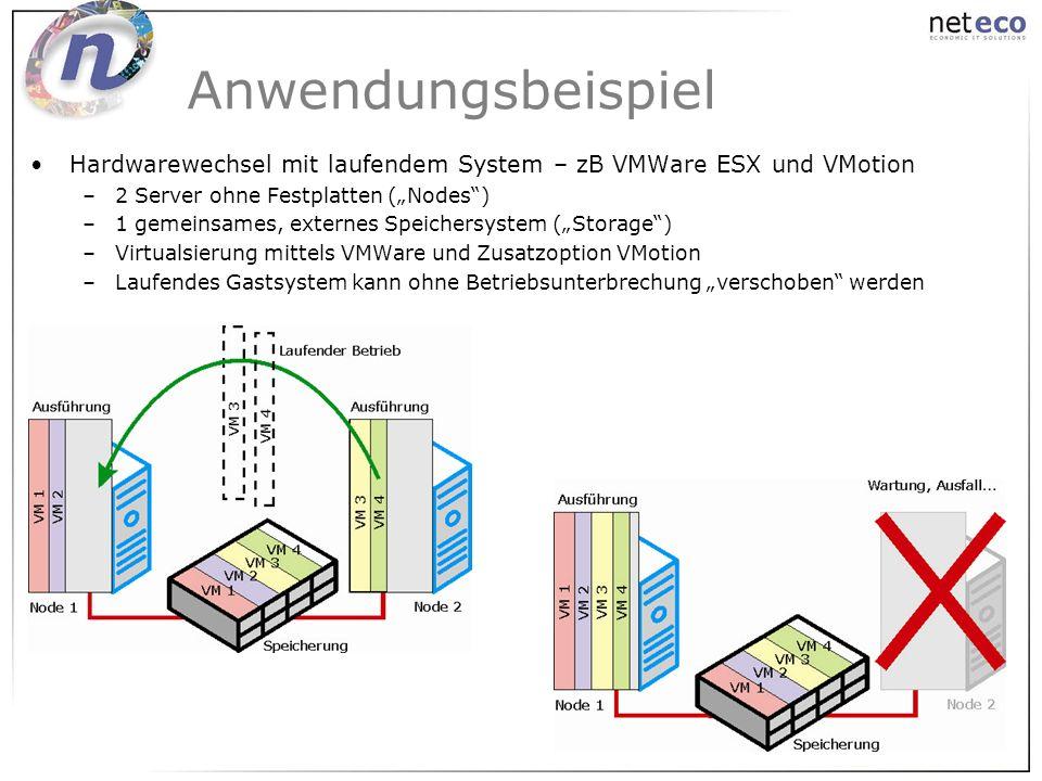 """Anwendungsbeispiel Hardwarewechsel mit laufendem System – zB VMWare ESX und VMotion. 2 Server ohne Festplatten (""""Nodes )"""