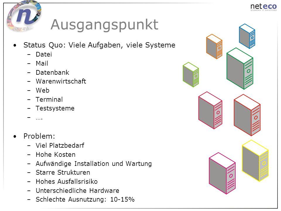 Ausgangspunkt Status Quo: Viele Aufgaben, viele Systeme Problem: Datei