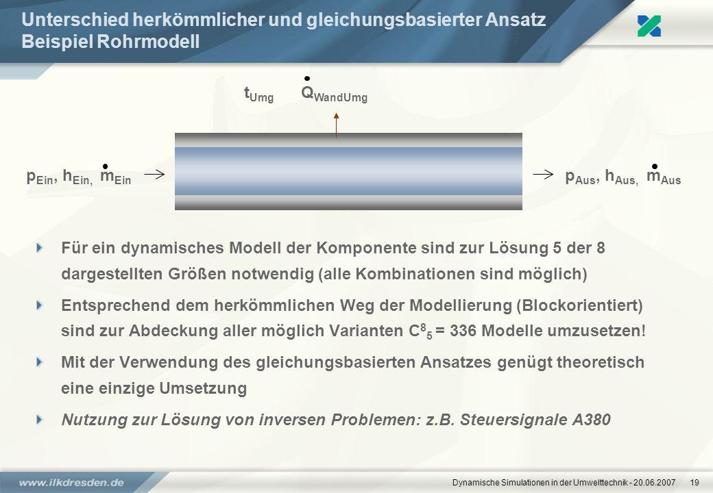 www.ilkdresden.de 31.03.2017. Unterschied herkömmlicher und gleichungsbasierter Ansatz Beispiel Rohrmodell.