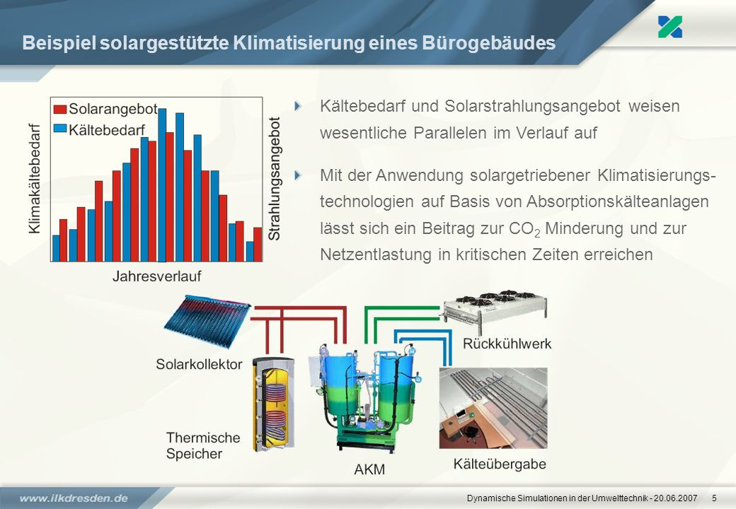 Beispiel solargestützte Klimatisierung eines Bürogebäudes