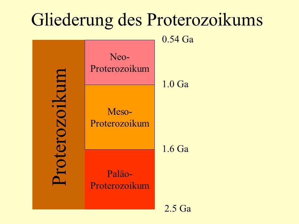 Gliederung des Proterozoikums