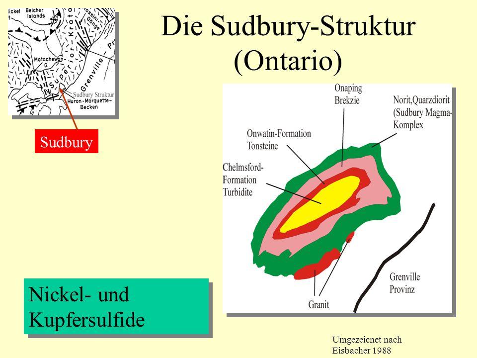 Die Sudbury-Struktur (Ontario)