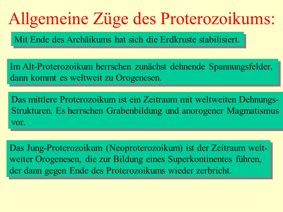 Allgemeine Züge des Proterozoikums: