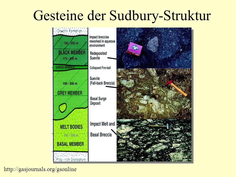 Gesteine der Sudbury-Struktur