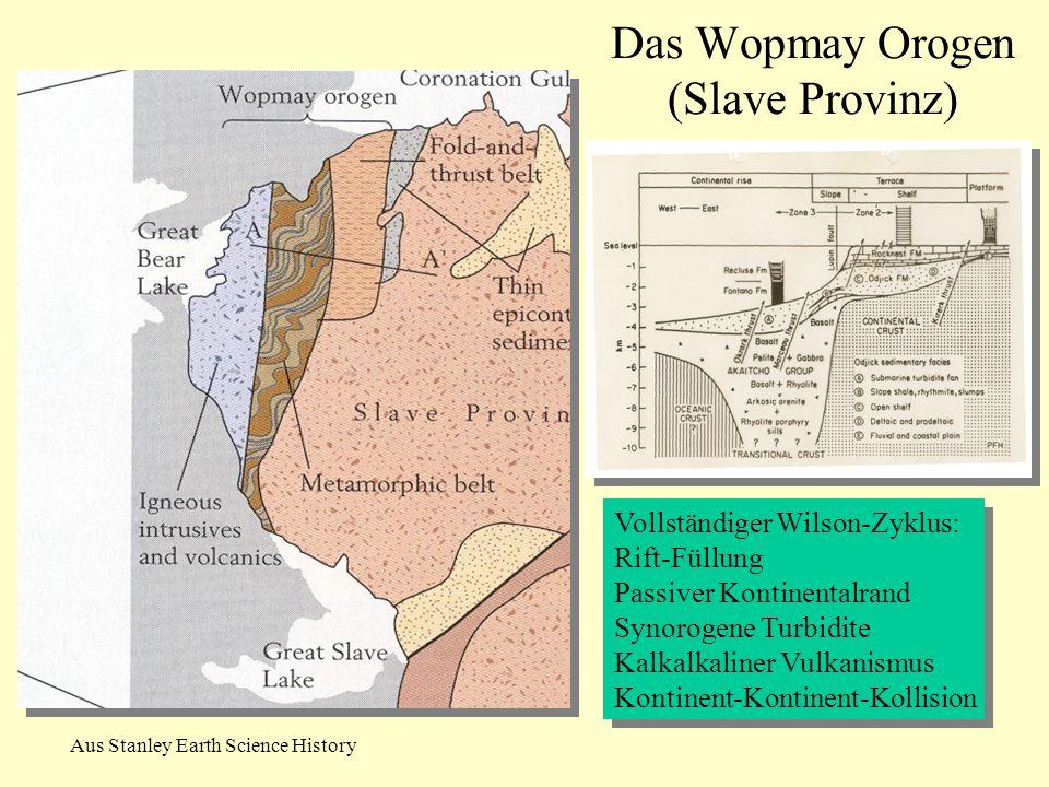 Das Wopmay Orogen (Slave Provinz)