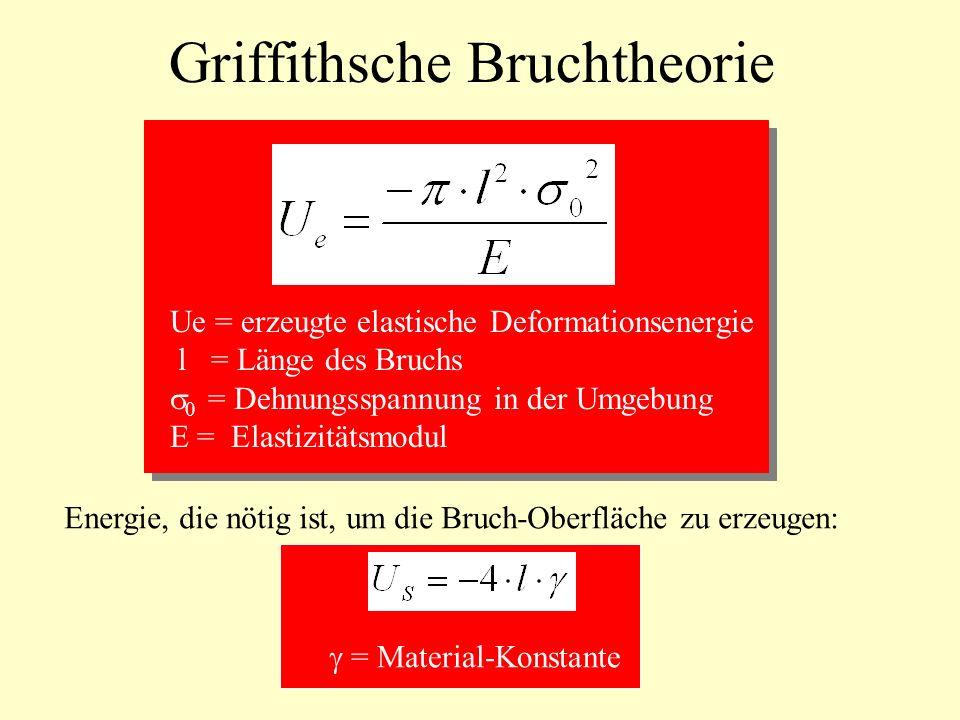 Griffithsche Bruchtheorie