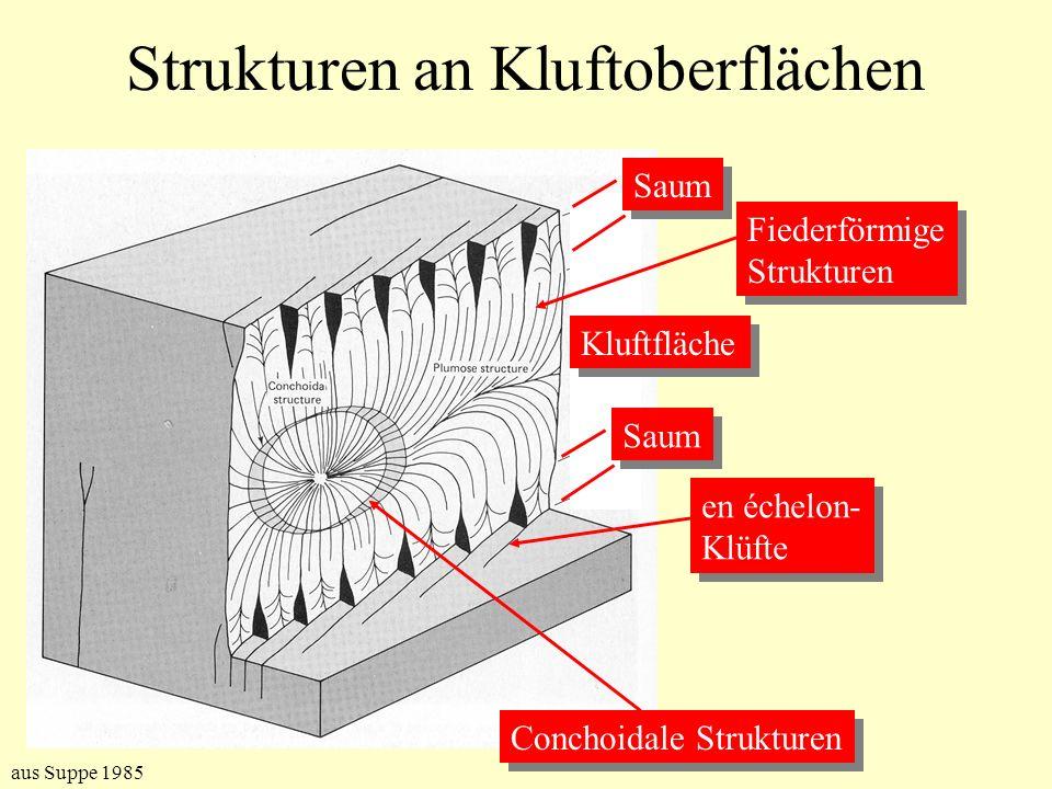 Strukturen an Kluftoberflächen