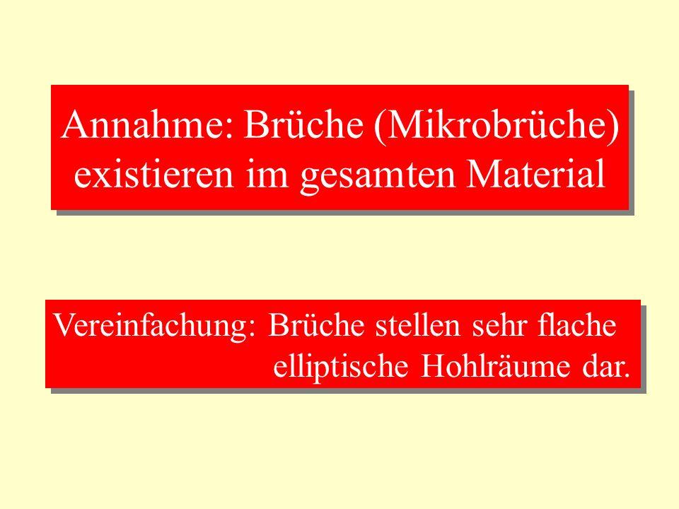 Annahme: Brüche (Mikrobrüche) existieren im gesamten Material