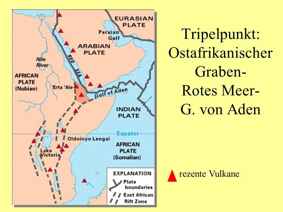 Tripelpunkt: Ostafrikanischer Graben- Rotes Meer- G. von Aden