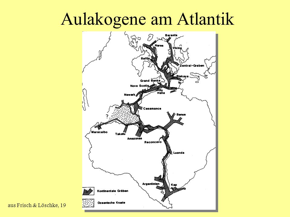 Aulakogene am Atlantik