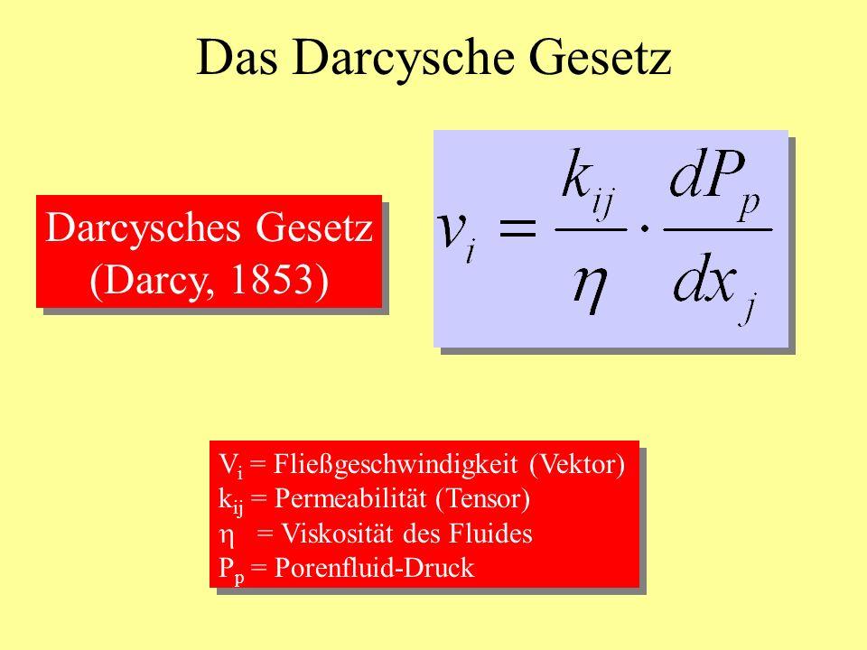 Das Darcysche Gesetz Darcysches Gesetz (Darcy, 1853)