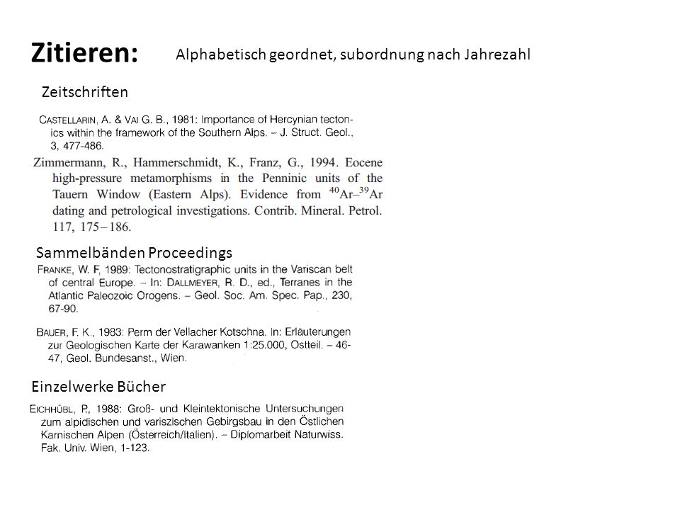Zitieren: Alphabetisch geordnet, subordnung nach Jahrezahl