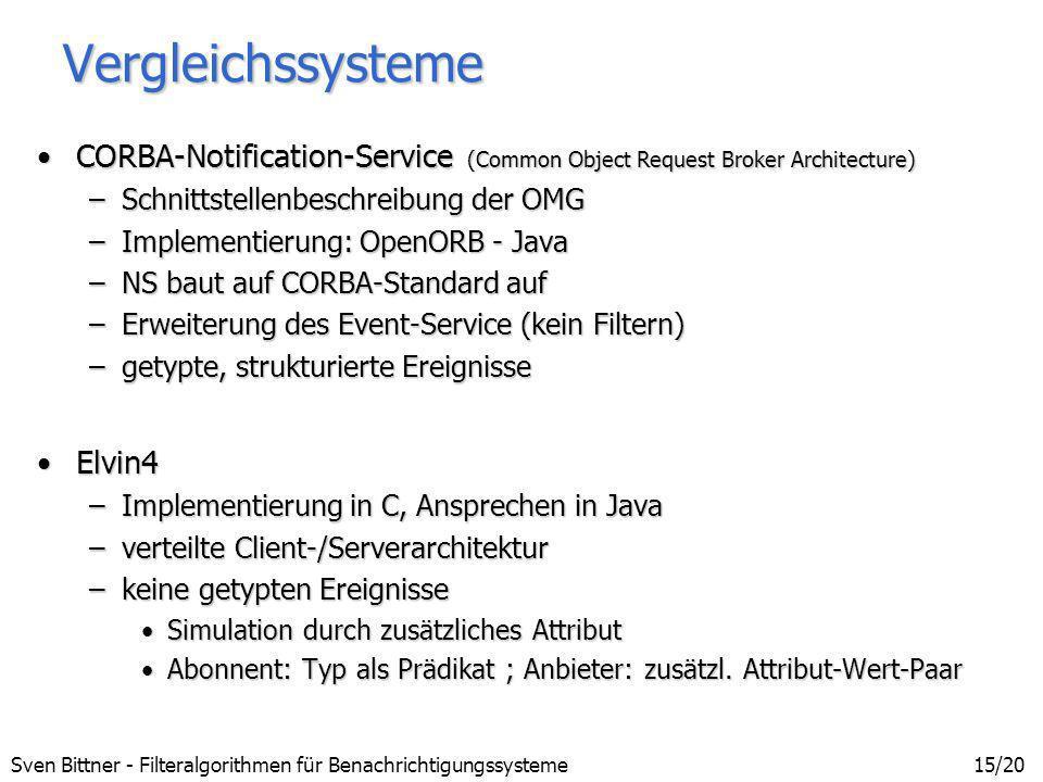 Vergleichssysteme CORBA-Notification-Service (Common Object Request Broker Architecture) Schnittstellenbeschreibung der OMG.