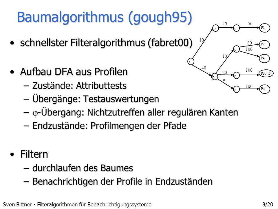 Baumalgorithmus (gough95)