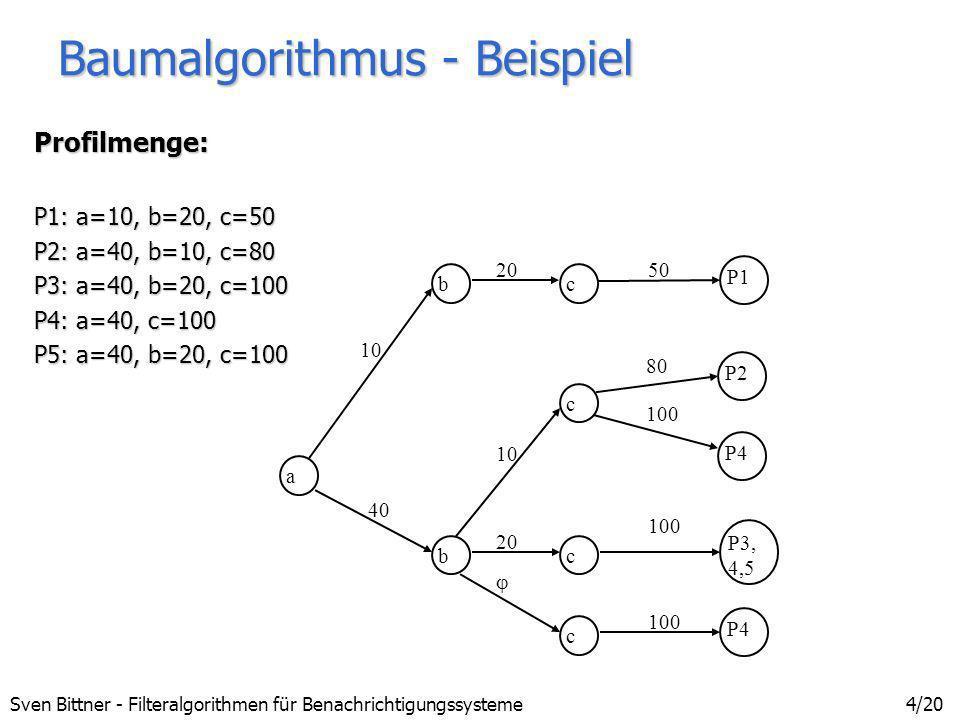 Baumalgorithmus - Beispiel