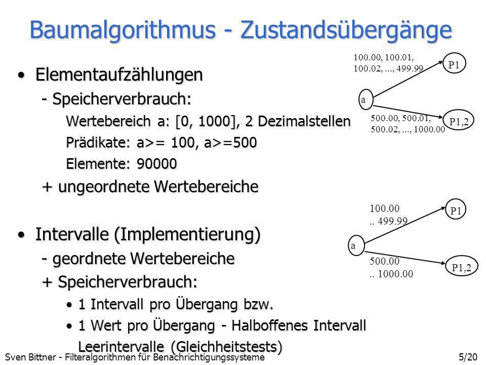 Baumalgorithmus - Zustandsübergänge