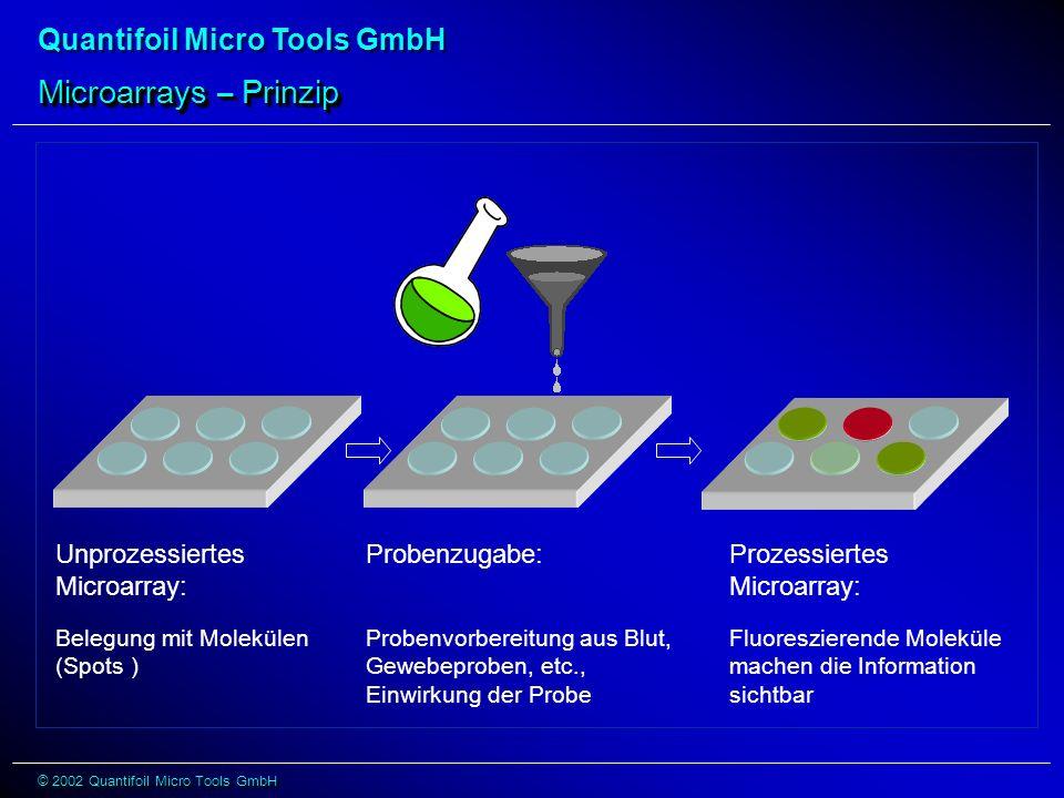 Microarrays – Prinzip Unprozessiertes Microarray: Probenzugabe: