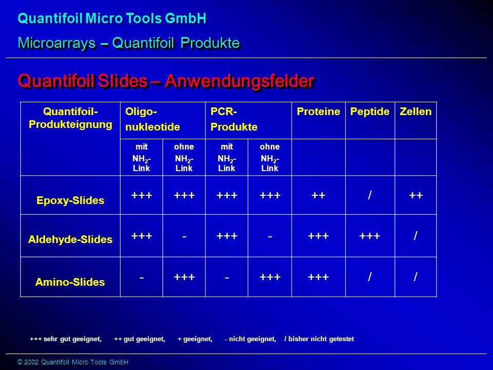 Quantifoil-Produkteignung