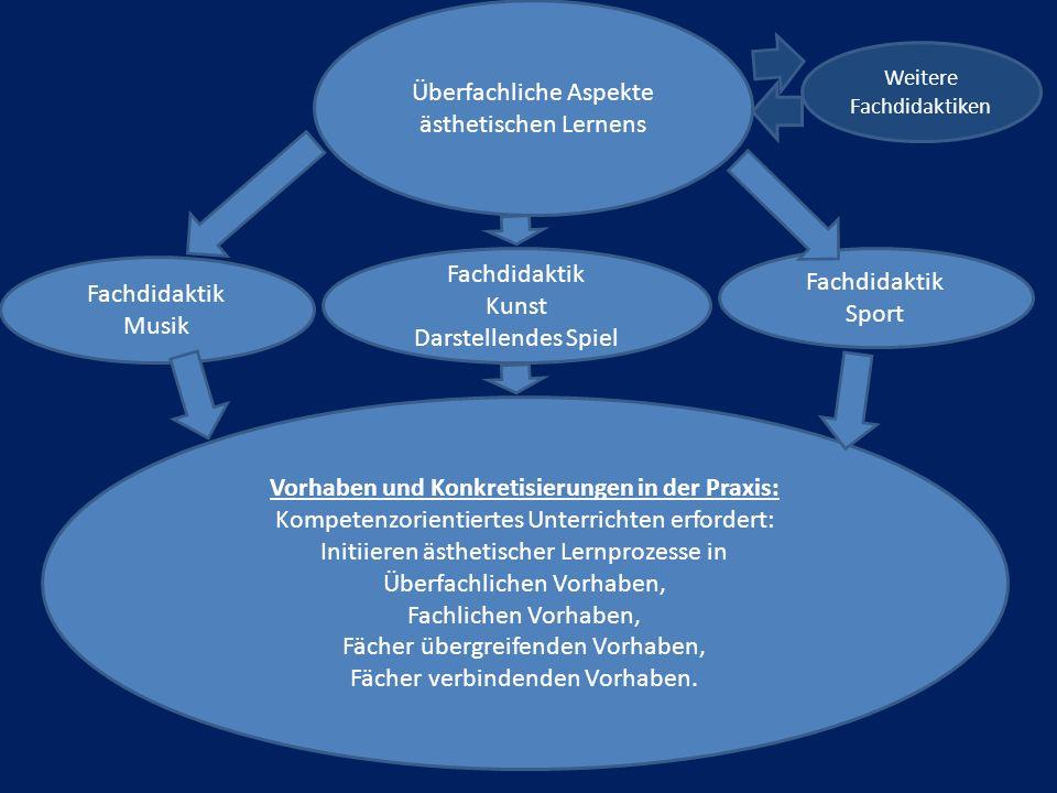 Vorhaben und Konkretisierungen in der Praxis: