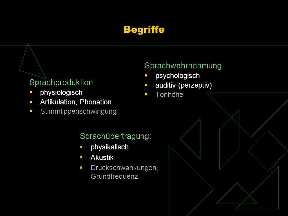 Begriffe Sprachwahrnehmung Sprachproduktion: Sprachübertragung: