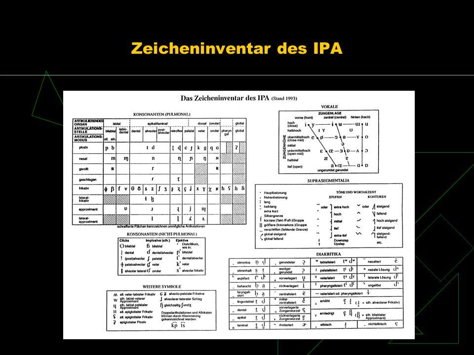 Zeicheninventar des IPA