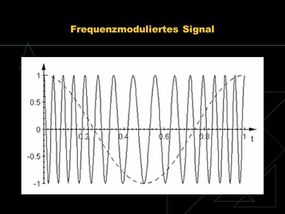 Frequenzmoduliertes Signal