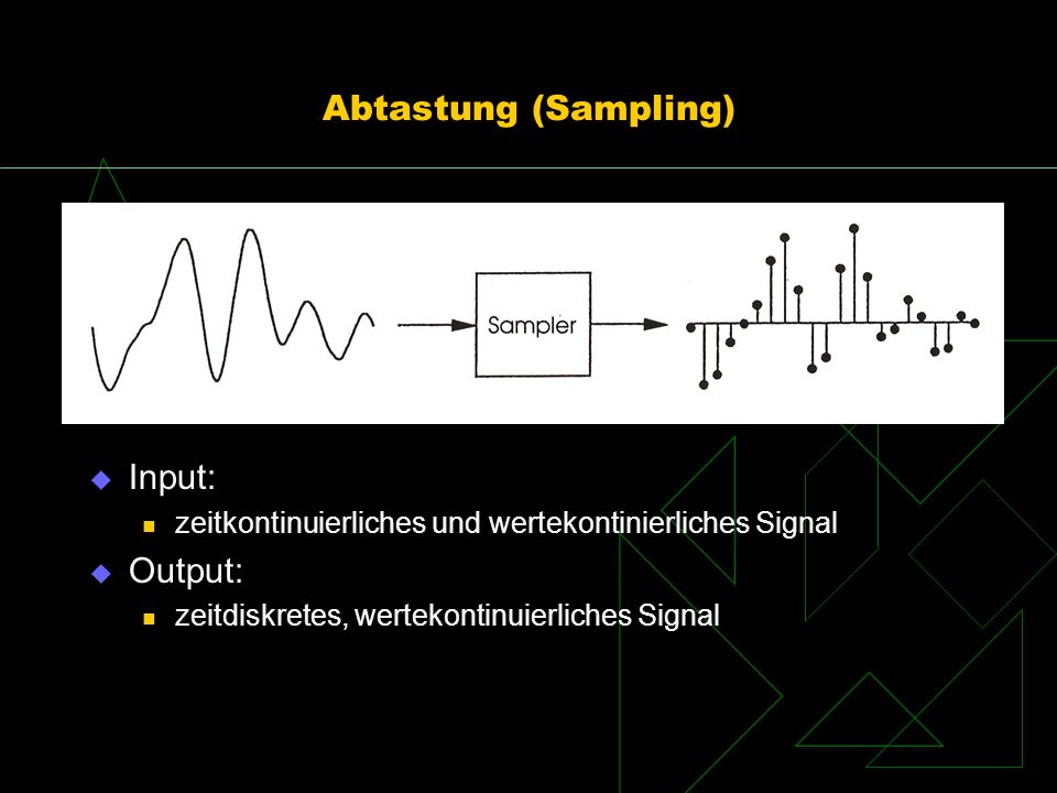 Abtastung (Sampling) Input: Output: