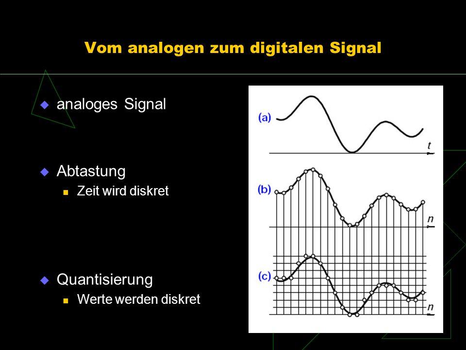 Vom analogen zum digitalen Signal