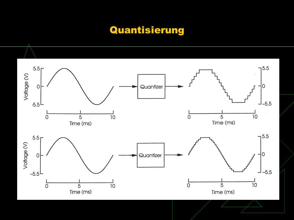Quantisierung Je mehr Stufen (Auflösung) – desto kleiner der Quantisierungsfehler.