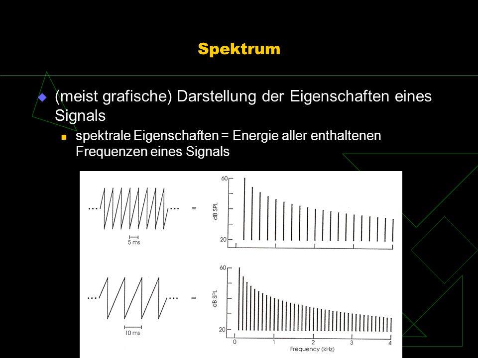 (meist grafische) Darstellung der Eigenschaften eines Signals