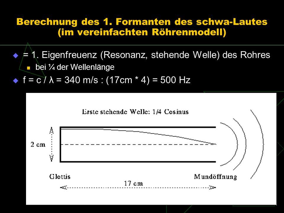 = 1. Eigenfreuenz (Resonanz, stehende Welle) des Rohres