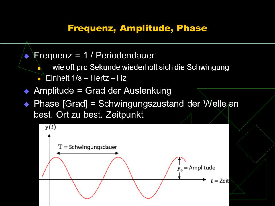 Frequenz, Amplitude, Phase