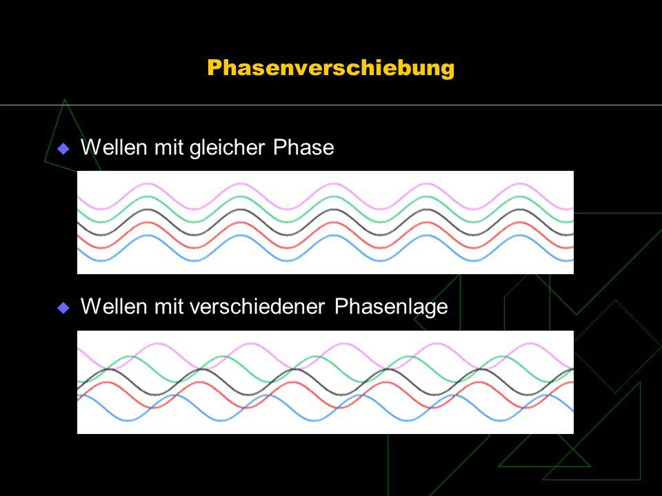 Wellen mit gleicher Phase