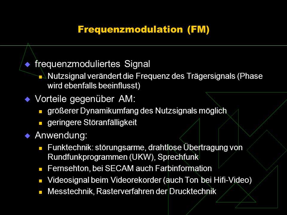 Frequenzmodulation (FM)