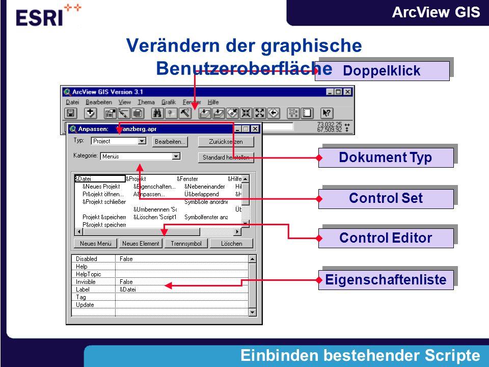 Verändern der graphische Benutzeroberfläche