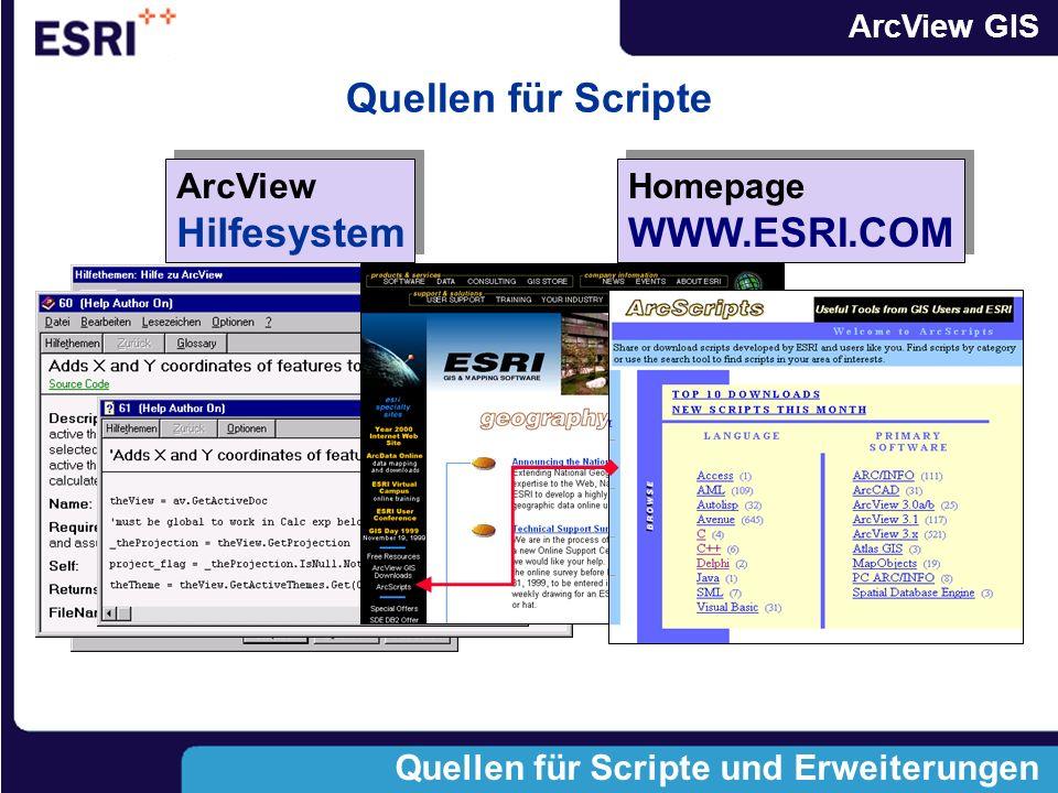 Quellen für Scripte Hilfesystem WWW.ESRI.COM ArcView Homepage