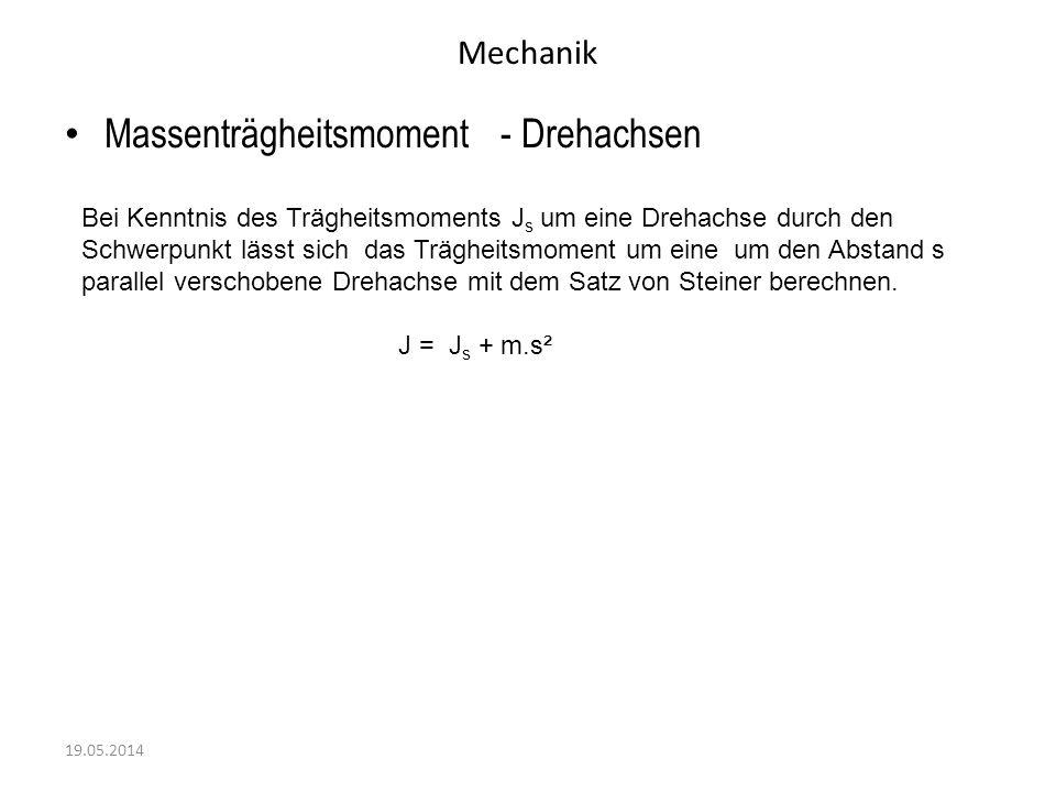 Massenträgheitsmoment - Drehachsen