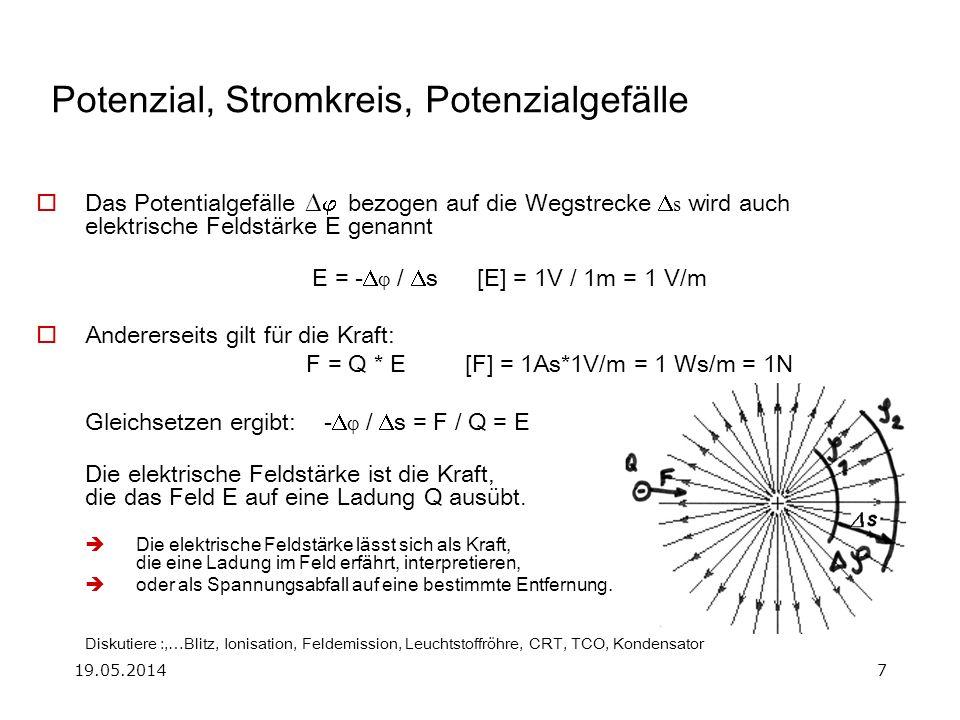 Potenzial, Stromkreis, Potenzialgefälle