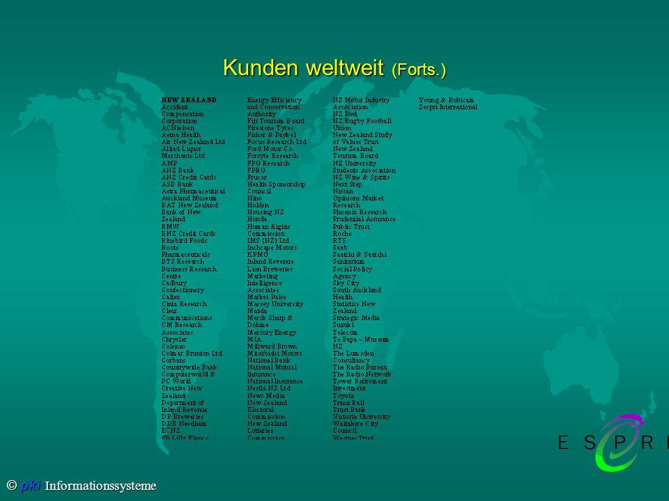 Kunden weltweit (Forts.)