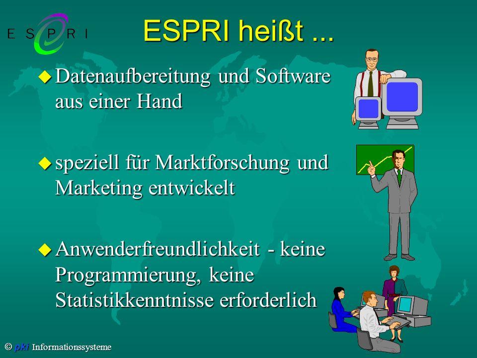 ESPRI heißt ... Datenaufbereitung und Software aus einer Hand