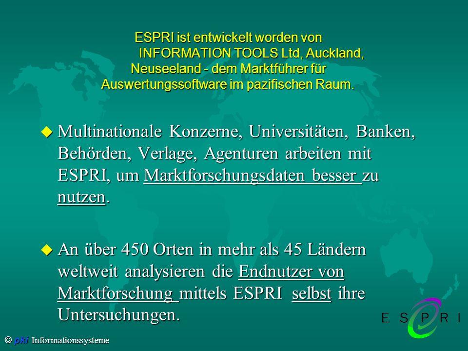 ESPRI ist entwickelt worden von