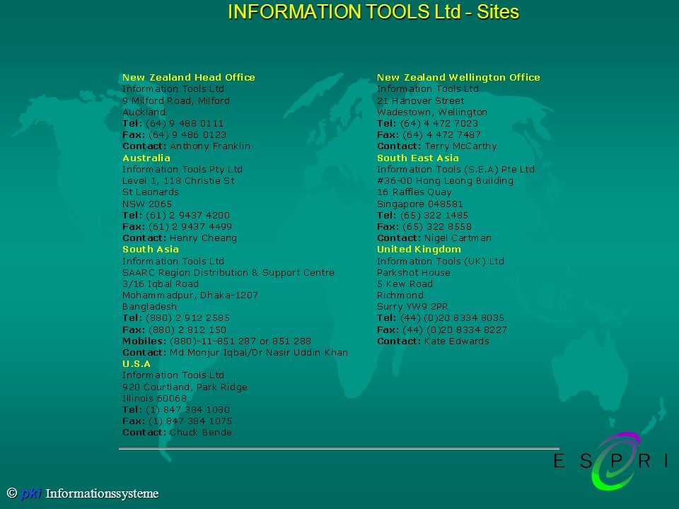 INFORMATION TOOLS Ltd - Sites
