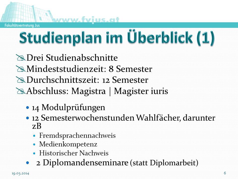 Studienplan im Überblick (1)