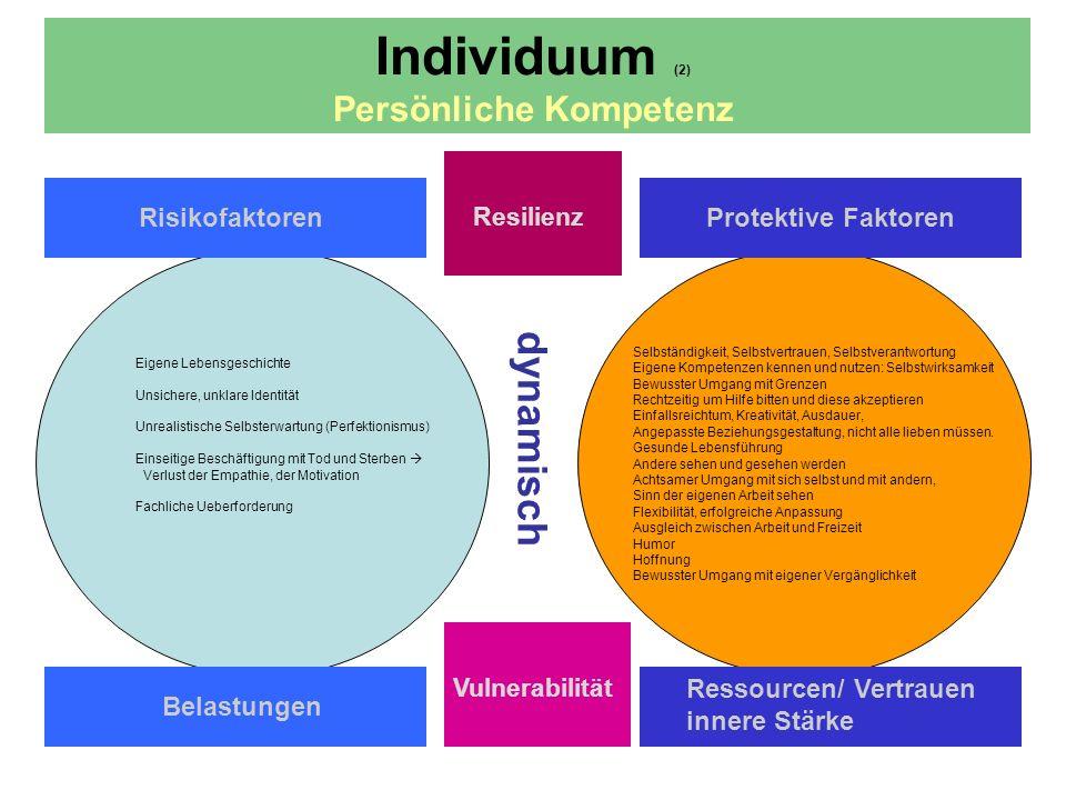 Individuum (2) Persönliche Kompetenz