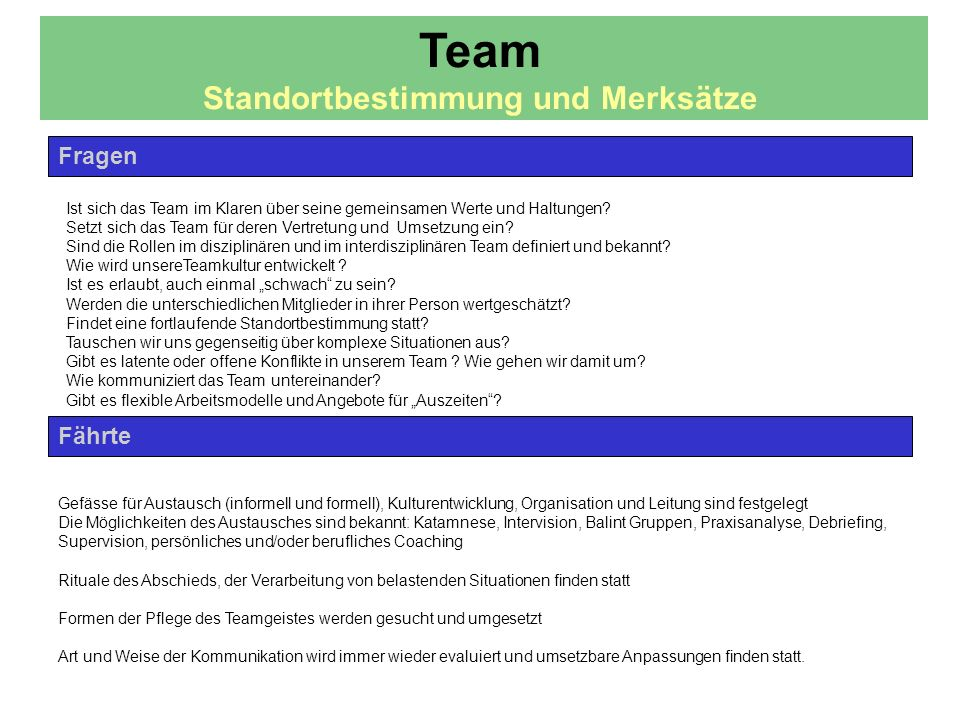 Team Standortbestimmung und Merksätze