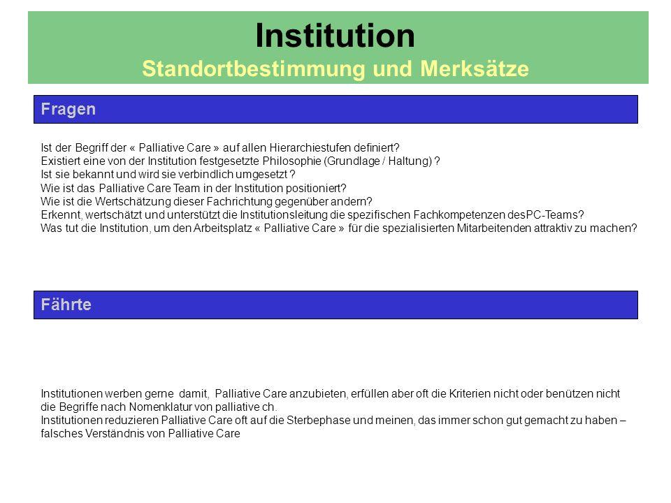 Institution Standortbestimmung und Merksätze