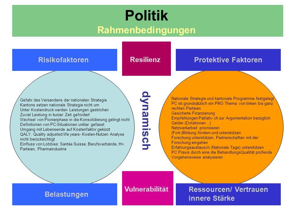 Politik Rahmenbedingungen