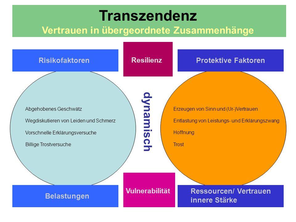Transzendenz Vertrauen in übergeordnete Zusammenhänge