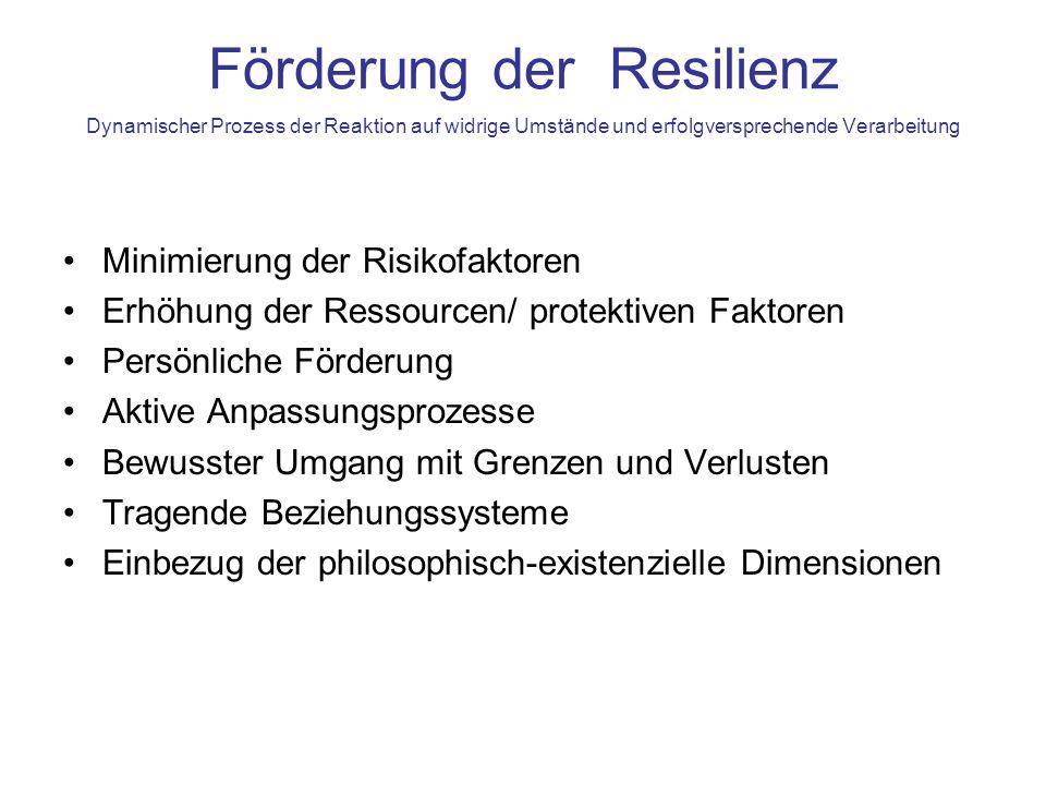 Förderung der Resilienz Dynamischer Prozess der Reaktion auf widrige Umstände und erfolgversprechende Verarbeitung