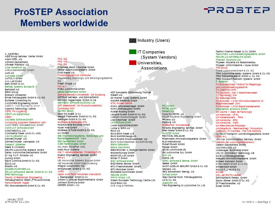 ProSTEP Association Members worldwide